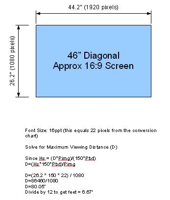 Display size, resolution, and ideal viewing distance | rgb spectrum.