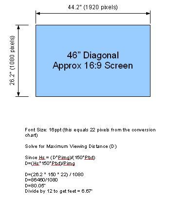 Display Viewing Calculations 101 Proavschoolcom